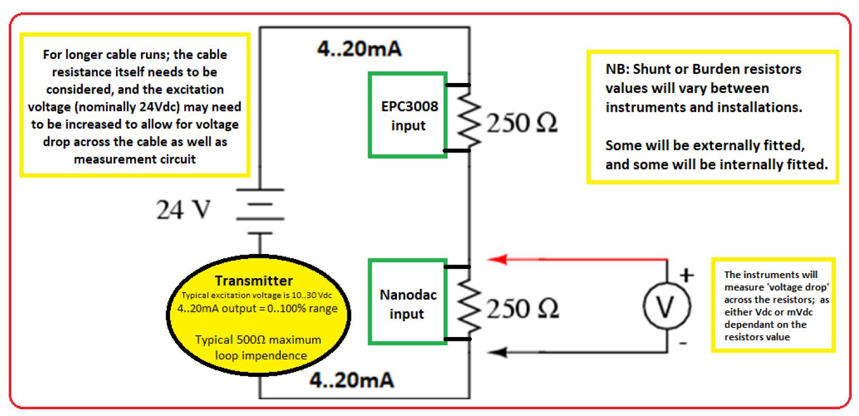 Ma Series Loop Wiring Diagram on ssr wiring-diagram, rs-422 wiring-diagram, pyrometer wiring-diagram, transducer wiring-diagram, 24vdc wiring-diagram, devicenet wiring-diagram, profibus wiring-diagram, 7 round wiring-diagram, 4 wire transmitter wiring-diagram, rs485 wiring-diagram, potentiometer wiring-diagram, usb wiring-diagram, motion detector lights wiring-diagram, daisy chain wiring-diagram, plc analog input card wiring-diagram, rtd probe wiring-diagram, encoder wiring-diagram, rs232 wiring-diagram, 4 wire rtd wiring-diagram,