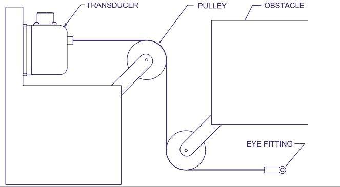 Draw wire transducer installation diagram