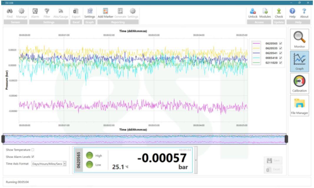 ESI Presure Transducer Software
