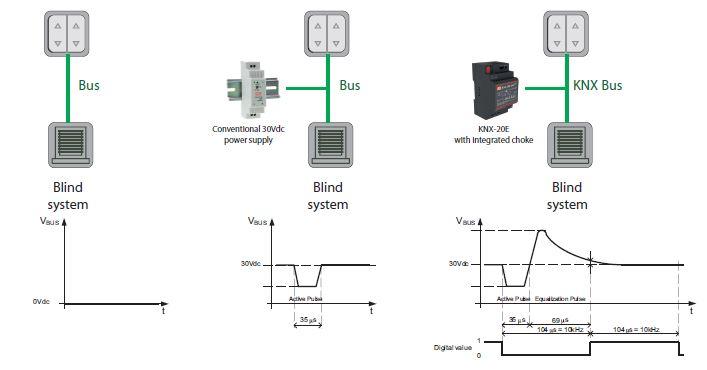 KNX Power Supply Schematic Simple Installation