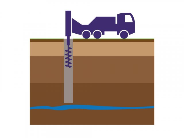 Accurate water bore hole monitoring