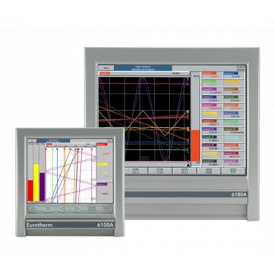 Eurotherm 6000XIO Series