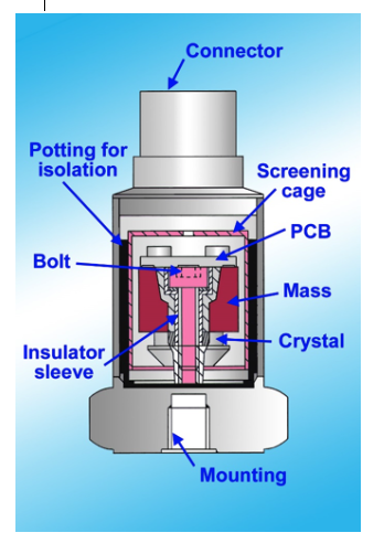 Velocity transducer