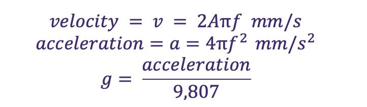 vibration monitoring equation 1