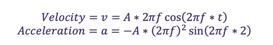 vibration monitoring equation 9